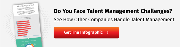 Do You Face Talent Management Challenges? Get The Infographic